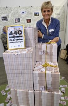 440 miljoner kr till innovationer