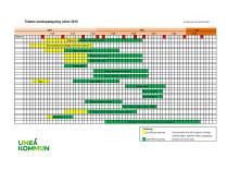 Sandsopning tidplan 2015