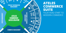 Ateles lanserar Commerce Suite för företag som vill bedriva modern handel