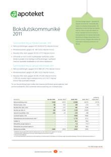 Apotekets Bokslutskommuniké 2011