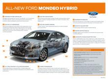 Ny Ford Mondeo Hybrid