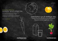 Svenskarnas syn på ekologisk mat 2014