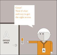 Coor SmartID: Automatiserad process för ID-kort