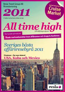 Resia redovisar vinst på 30,5 miljoner kronor för 2011 – Största försäljningsvolymerna sedan starten