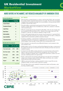 Residential investment tracker