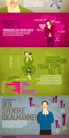 Philips groomingbarometer visar: Hälften av alla svenska män rakar pungen