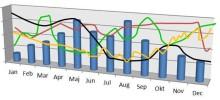 Arbetsmiljön och arbetsskadestatistiken inom bemanningsbranschen