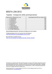 Pantstatistik - Bästa län 2012