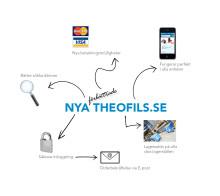 Theofils lanserar ny E-handel  - Nu även för privatpersoner