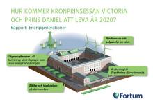 Rapport Energigenerationer Fortum final