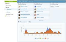 Finn dine nøkkelpersoner med Mynewsdesk Explore
