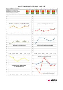 Vismas småföretagarbarometer årsskiftet 2013-2014