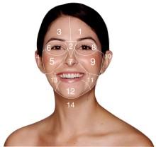 Kjenner du huden din?
