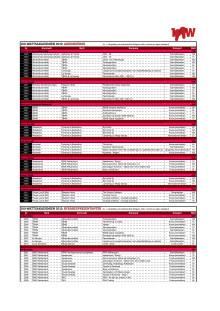 100-wattsakademien 2012