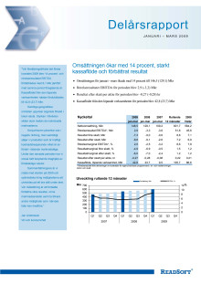 Delårsrapport Januari-Mars 2009