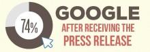 Using your newsroom for inbound PR