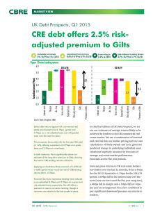 CBRE Debt Propspects Q1 2015 MarketView