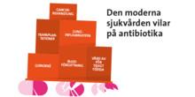 Skydda dig själv genom att skydda antibiotikan