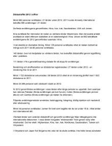 Dödsstraffet - fakta och siffror 2012