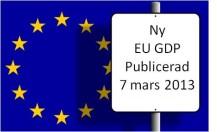 Ny EU GDP publicerad 7 mars