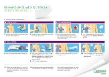 Behandlng med Qutenza