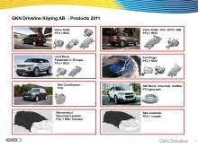 GKN Driveline Köping AB -  Product Portfolio