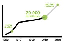 Nu är vi 70 000 Järfällabor