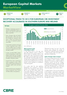 EMEA Capital Markets MarketView Q4 2013