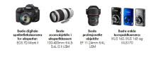 Canon med fire utmerkelser ved TIPA Awards 2015