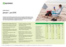 Apotekets delårsrapport januari - juni 2015