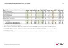Vismas rapport över nyföretagandet bland seniorer första halvåret 2014