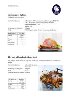 Kalkonprodukter på kalkonjulbordet