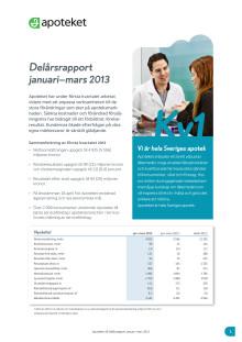 Apotekets delårsrapport januari till mars 2013