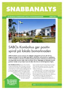 Snabbanalys SABOs Kombohus påverkan på lokala bostadsmarknader mars 2015