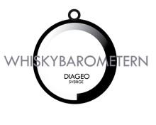 Whiskybarometern 2014 - en rapport om rådande whiskytrender från Diageo Sverige