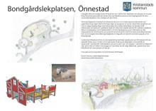 Skiss Bondgårdslekplatsen i Önnestad