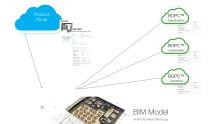 BOPC™ BIMobject Open Property Cloud revealed at BIMobject® LIVe