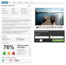 Svenska Möten visar gästnöjdhet i realtid på webben