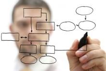 Leadmanagement - så blir din marknadsföring effektiv och mätbar