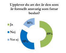 Ny rapport: Högskolan på villovägar utan fungerande ledarskap