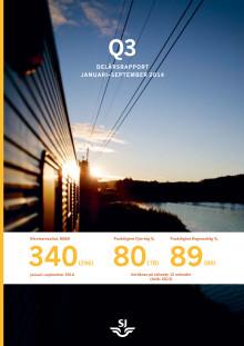 Sjs kvartalsrapport för det tredje kvartalet 2014