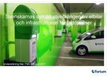 Rapport: svenskarnas syn på utvecklingen av elbilar