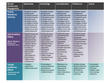 CIPR diagram 2: PR metrics grid