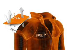 GORE-TEX@ Active Shell-materialet