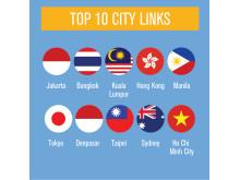 CAG Infographic - Citylinks