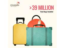 #Changi2015 - Total Bags Handled