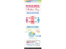 Infographic mother's day 2012