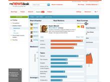 Mynewsdesks Explore funksjon hjelper deg med å identifisere dine nøkkelpersoner