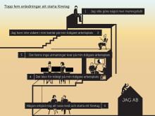 Topp fem anledningar att starta företag