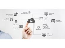 BIMobject® lanserar Private Clouds 2.0, integrerade digitala kataloger för tillverkare